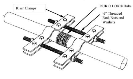 Dur O Lock Clamps